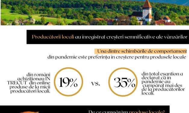 Pandemia i-a făcut pe români să mănânce mai sănătos și să redescopere produsele locale